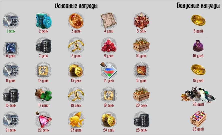 Календарь подарков